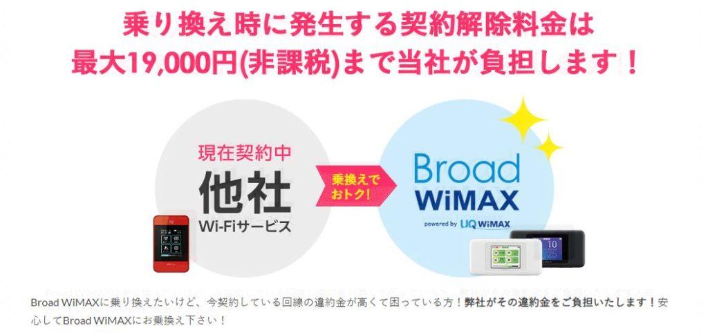 Broad WiMAXの乗り換え違約金負担