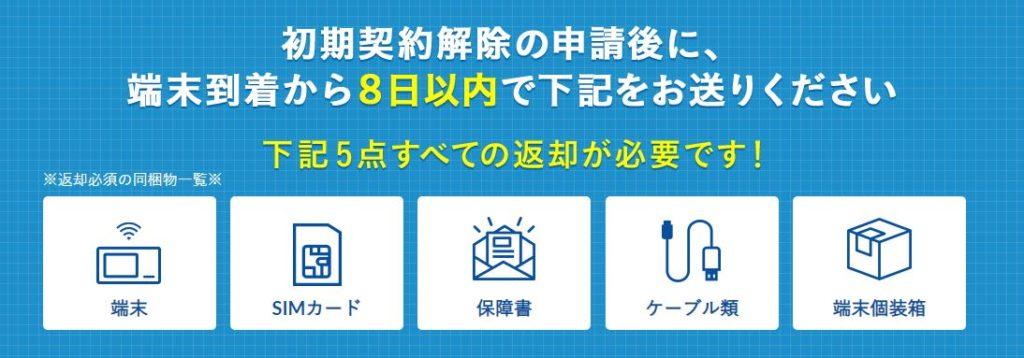 Broad WiMAXの8日以内の初期解除