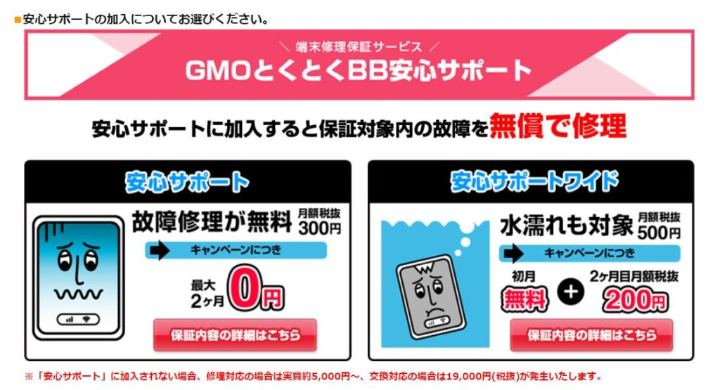 GMO WiMAX契約の流れ(安心サポート)