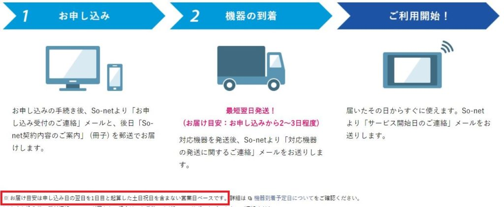 So-net WiMAX契約の流れ