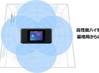 WiMAX W06のWi-Fi TXビームフォーミング